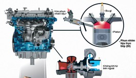 1-CarFresh-Ford-EcoBoost-H0-EcoBoost
