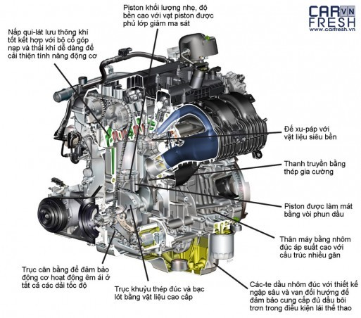 1-CarFresh-Ford-EcoBoost-H12-2-EcoBoost 23